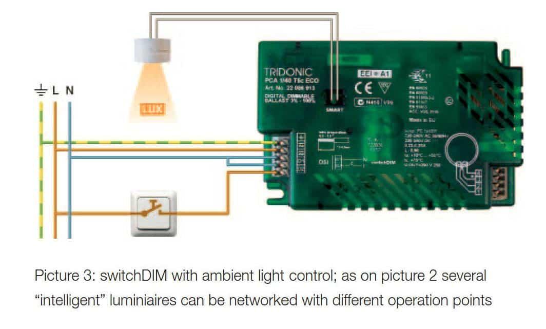 switchDIM controls and settings