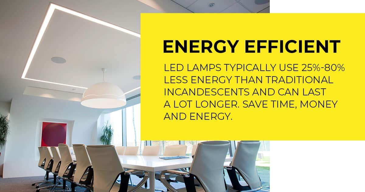 LED energy efficiency