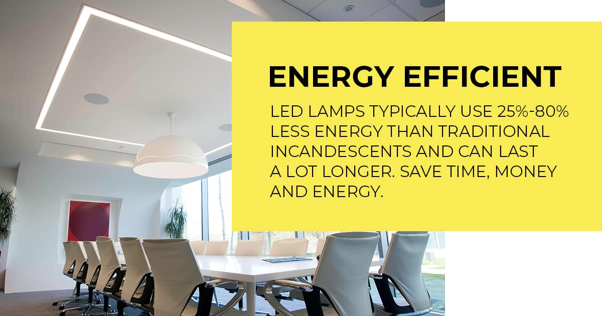 LED energy efficiency