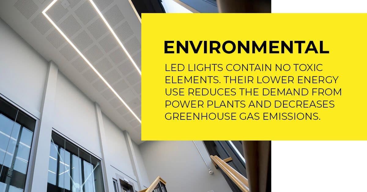 LED environmental lighting